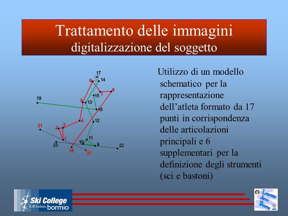 bormio Trattamento delle immagini digitalizzazione del soggetto Utilizzo di un modello schematico per la rappresentazione dell'atleta formato da 17 pu