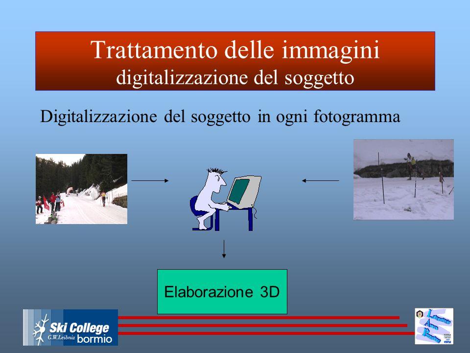 bormio Trattamento delle immagini digitalizzazione del soggetto Digitalizzazione del soggetto in ogni fotogramma Elaborazione 3D
