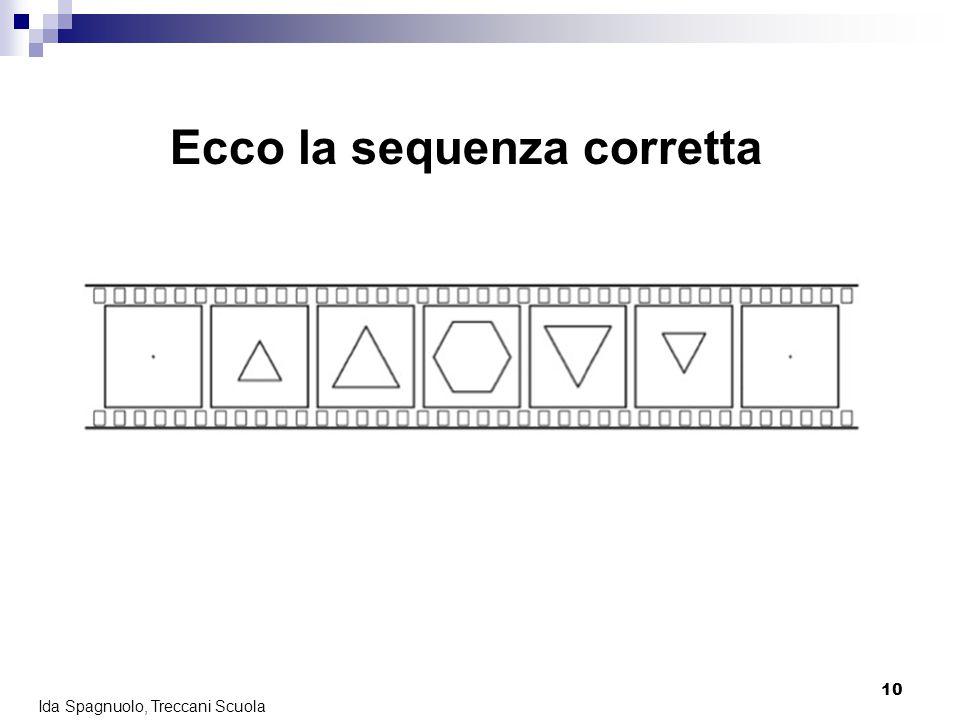 10 Ida Spagnuolo, Treccani Scuola Ecco la sequenza corretta