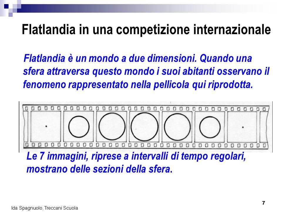 7 Ida Spagnuolo, Treccani Scuola Flatlandia in una competizione internazionale Flatlandia è un mondo a due dimensioni. Quando una sfera attraversa que
