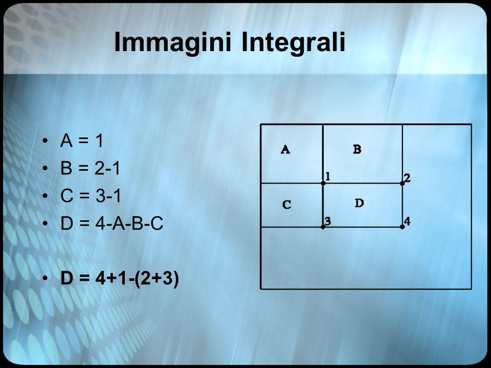 Immagini Integrali A = 1 B = 2-1 C = 3-1 D = 4-A-B-C D = 4+1-(2+3)
