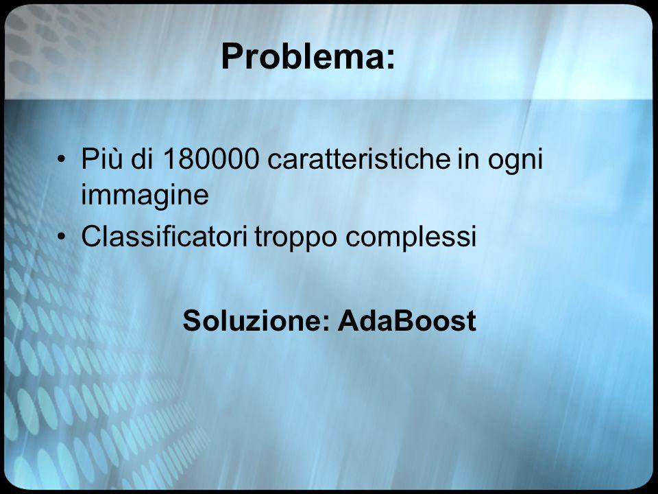 Problema: Più di 180000 caratteristiche in ogni immagine Classificatori troppo complessi Soluzione: AdaBoost