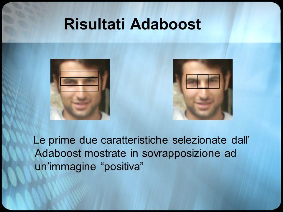 Risultati Adaboost Le prime due caratteristiche selezionate dall' Adaboost mostrate in sovrapposizione ad un'immagine positiva