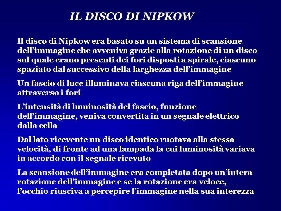 Il disco di Nipkow era basato su un sistema di scansione dell'immagine che avveniva grazie alla rotazione di un disco sul quale erano presenti dei for