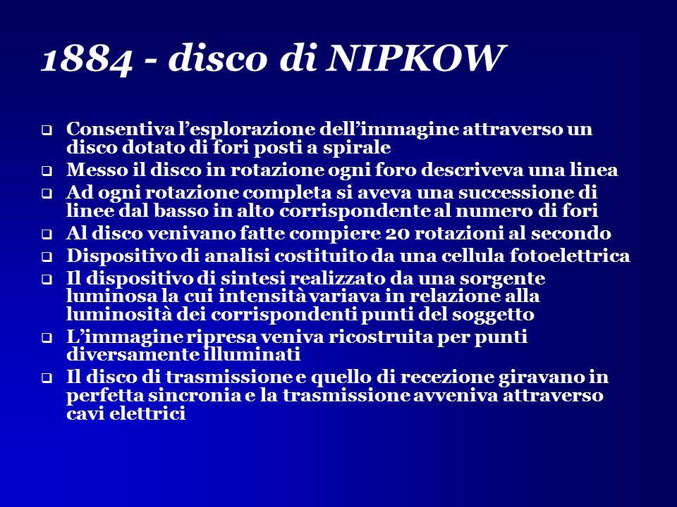 1884 - disco di NIPKOW  Consentiva l'esplorazione dell'immagine attraverso un disco dotato di fori posti a spirale  Messo il disco in rotazione ogni