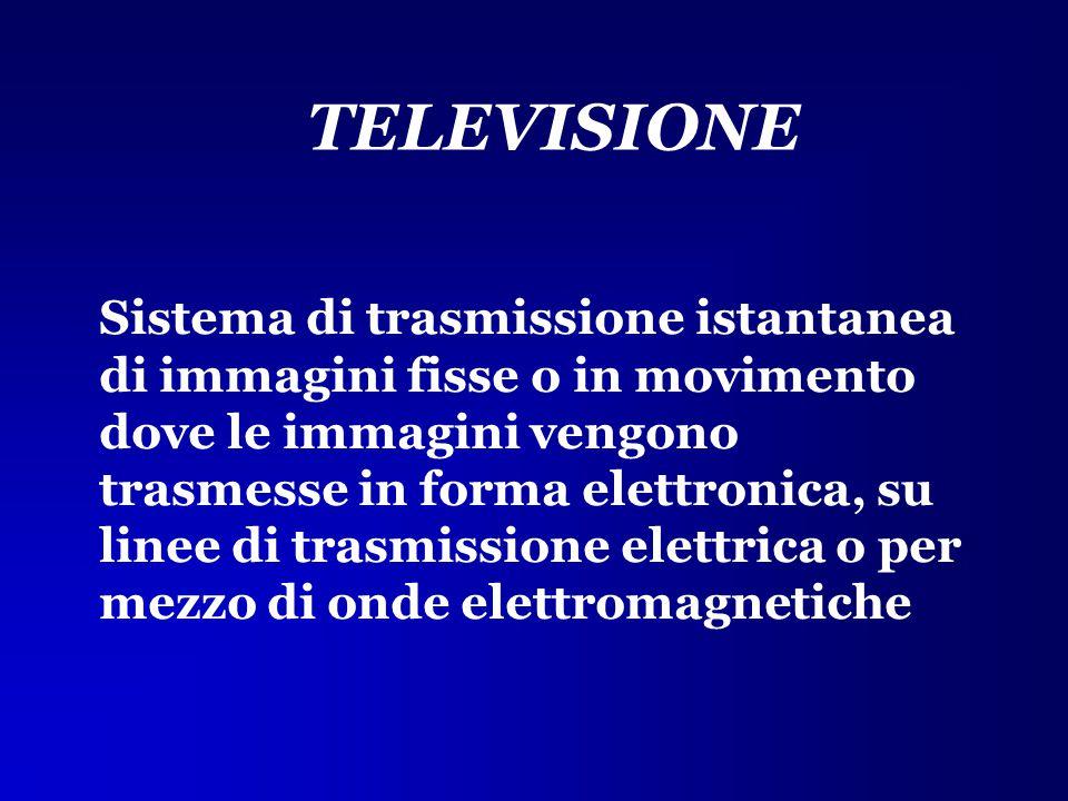 TELEVISIONE Sistema di trasmissione istantanea di immagini fisse o in movimento dove le immagini vengono trasmesse in forma elettronica, su linee di t
