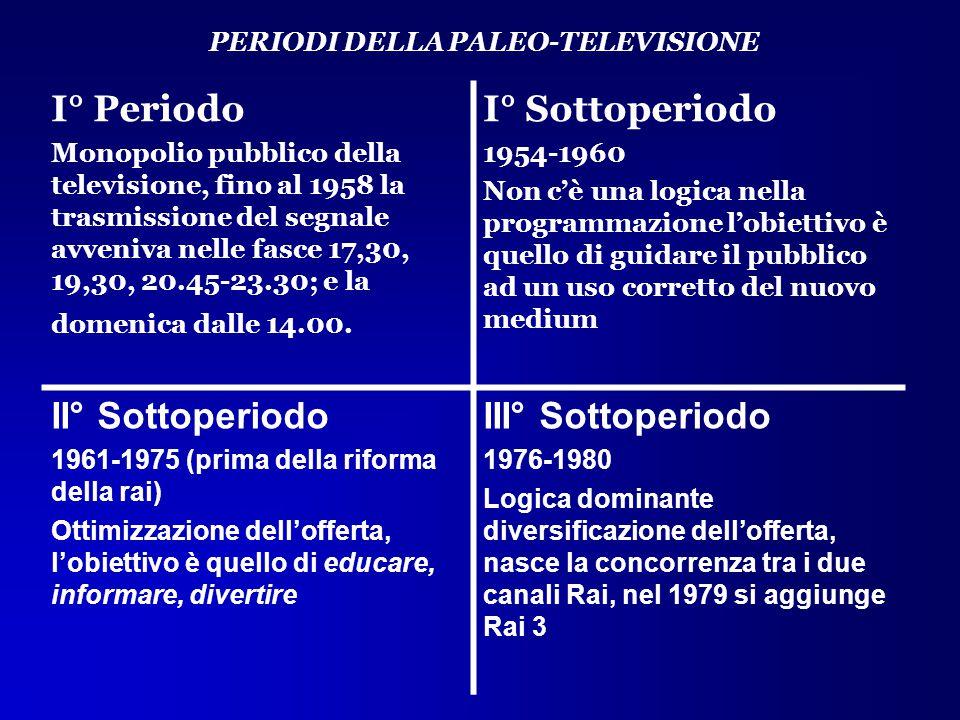 I° Periodo Monopolio pubblico della televisione, fino al 1958 la trasmissione del segnale avveniva nelle fasce 17,30, 19,30, 20.45-23.30; e la domenic