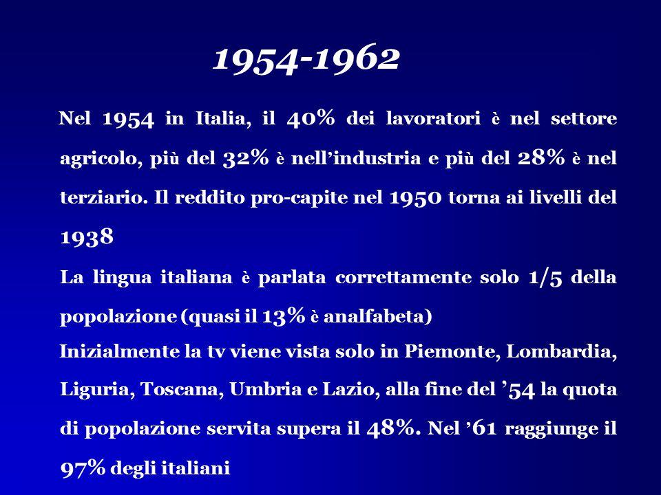 Nel 1954 in Italia, il 40% dei lavoratori è nel settore agricolo, pi ù del 32% è nell ' industria e pi ù del 28% è nel terziario. Il reddito pro-capit
