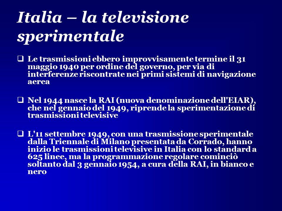 Italia – la televisione sperimentale  Le trasmissioni ebbero improvvisamente termine il 31 maggio 1940 per ordine del governo, per via di interferenz