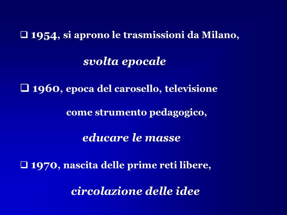  1954, si aprono le trasmissioni da Milano, svolta epocale  1960, epoca del carosello, televisione come strumento pedagogico, educare le masse  197