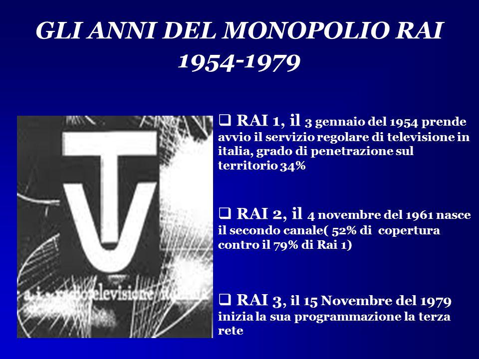 GLI ANNI DEL MONOPOLIO RAI 1954-1979  RAI 1, il 3 gennaio del 1954 prende avvio il servizio regolare di televisione in italia, grado di penetrazione
