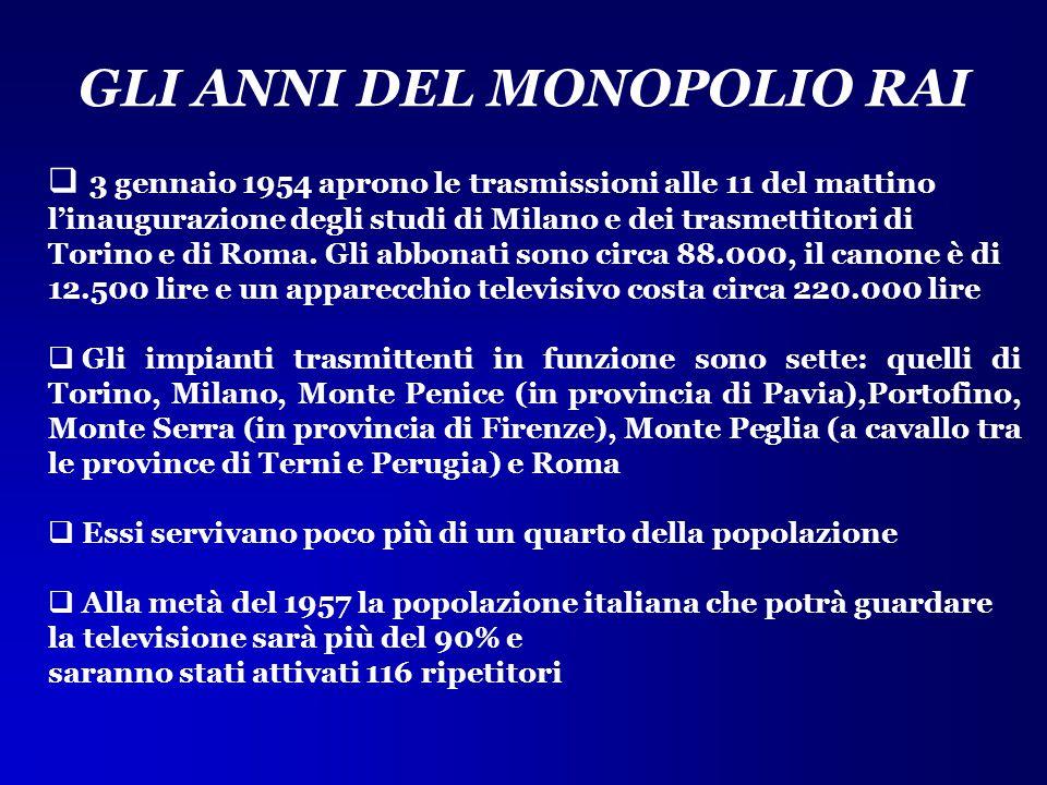 GLI ANNI DEL MONOPOLIO RAI  3 gennaio 1954 aprono le trasmissioni alle 11 del mattino l'inaugurazione degli studi di Milano e dei trasmettitori di To