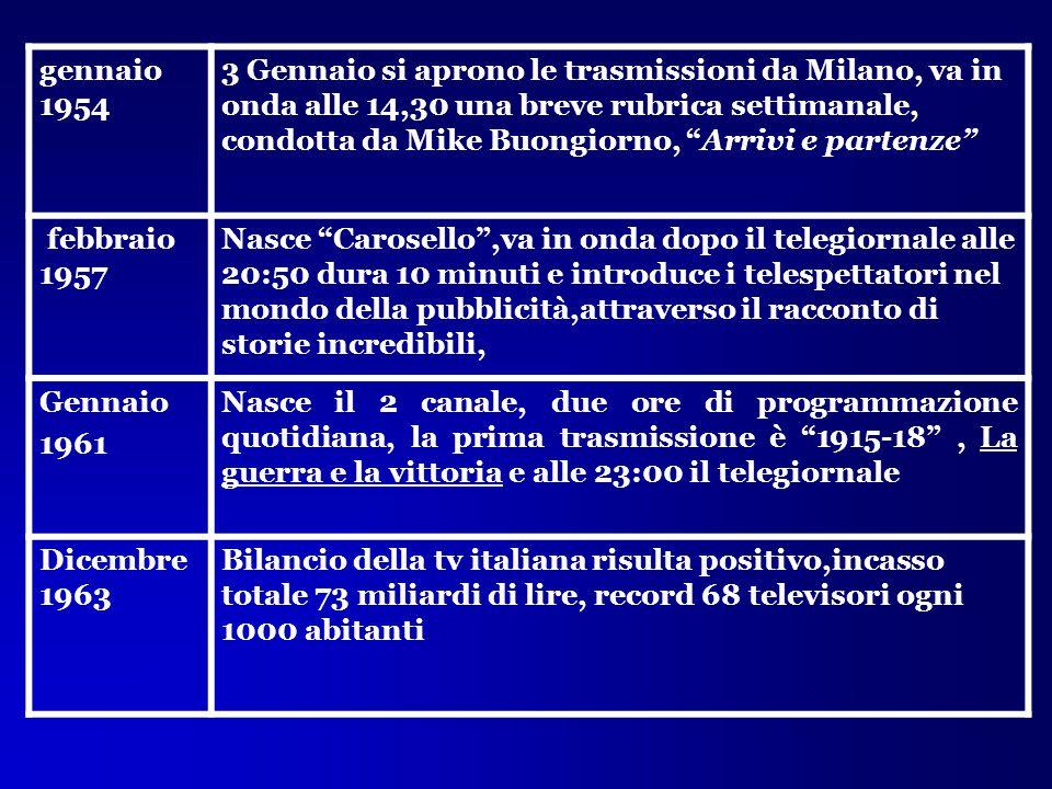 """gennaio 1954 3 Gennaio si aprono le trasmissioni da Milano, va in onda alle 14,30 una breve rubrica settimanale, condotta da Mike Buongiorno, """"Arrivi"""