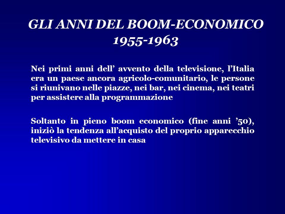 Nei primi anni dell' avvento della televisione, l'Italia era un paese ancora agricolo-comunitario, le persone si riunivano nelle piazze, nei bar, nei