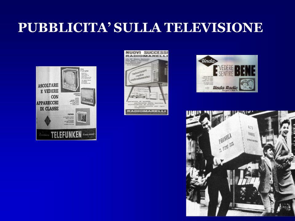 PUBBLICITA' SULLA TELEVISIONE