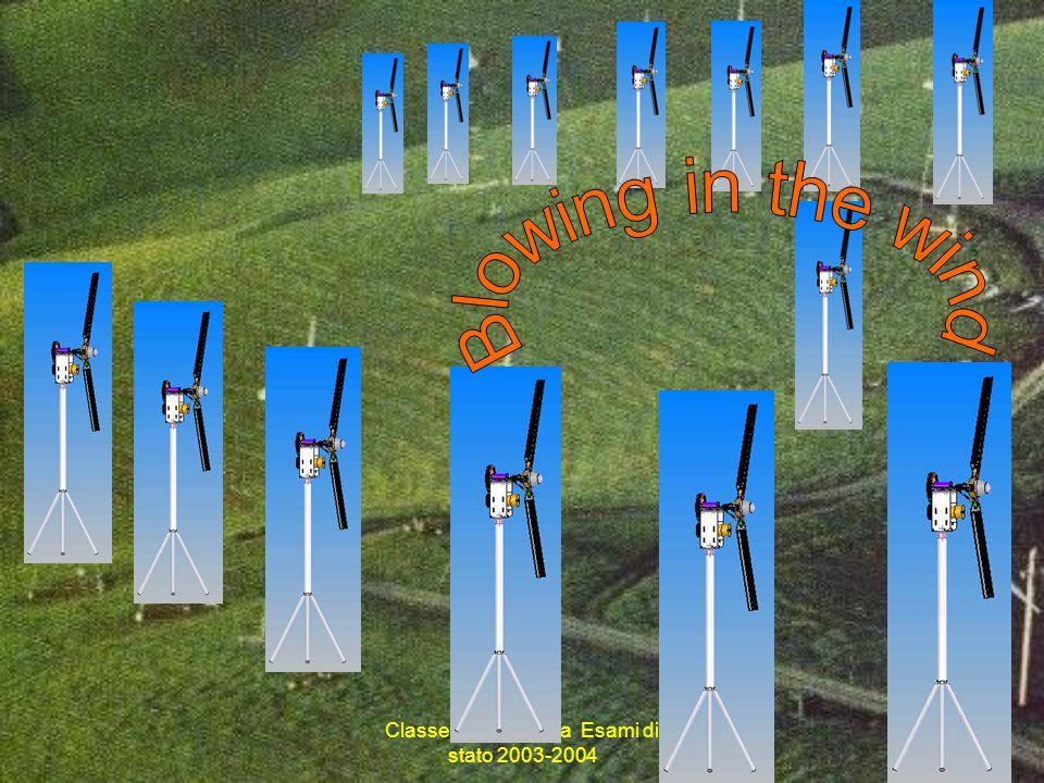 Classe V Meccanica Esami di stato 2003-2004 15