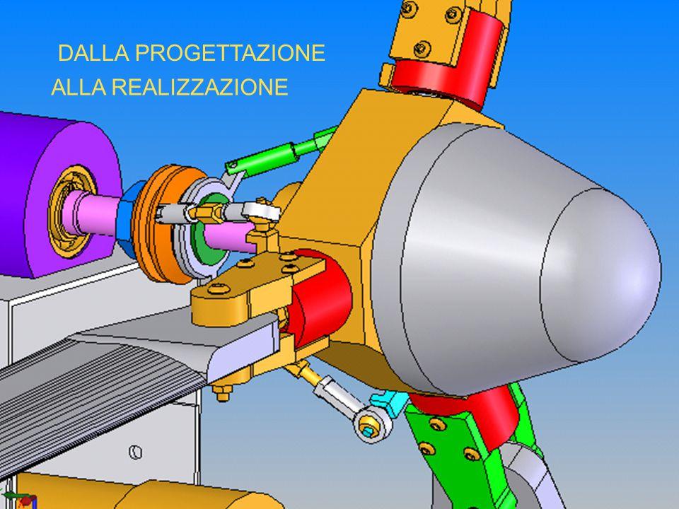 Classe V Meccanica Esami di stato 2003-2004 2 DALLA PROGETTAZIONE ALLA REALIZZAZIONE