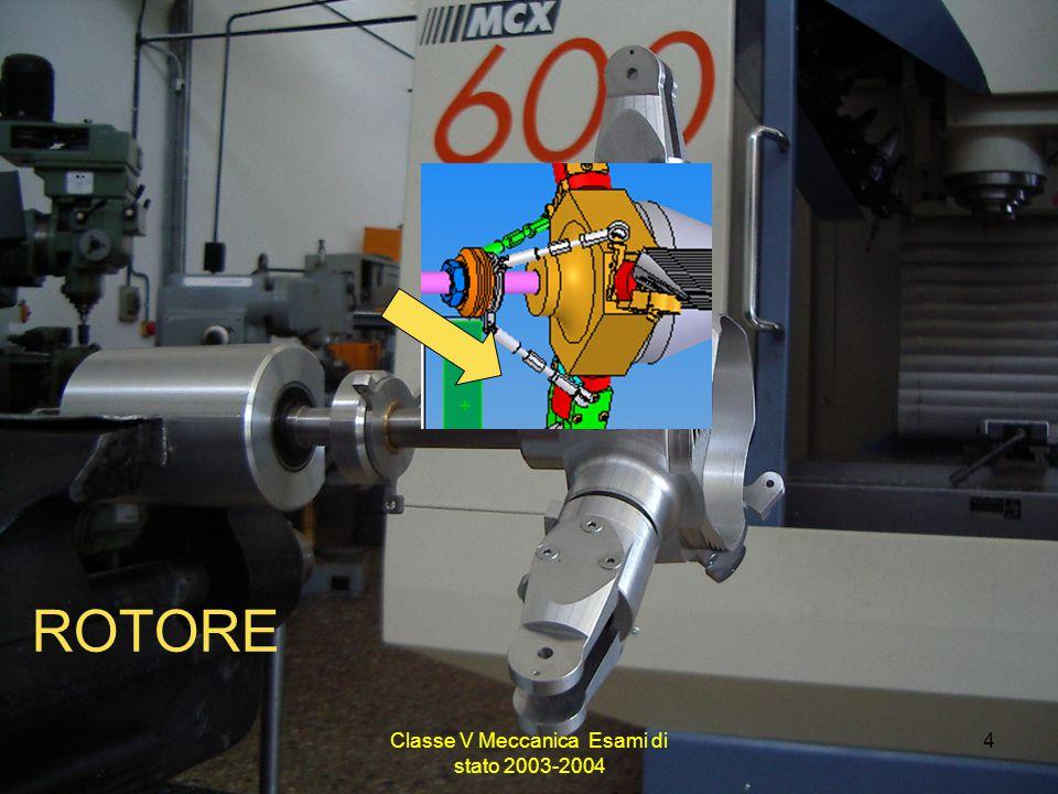 Classe V Meccanica Esami di stato 2003-2004 4 ROTORE