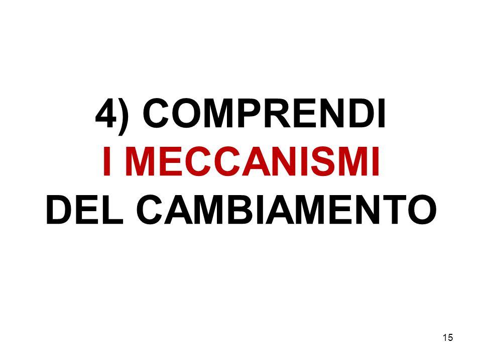 4) COMPRENDI I MECCANISMI DEL CAMBIAMENTO 15