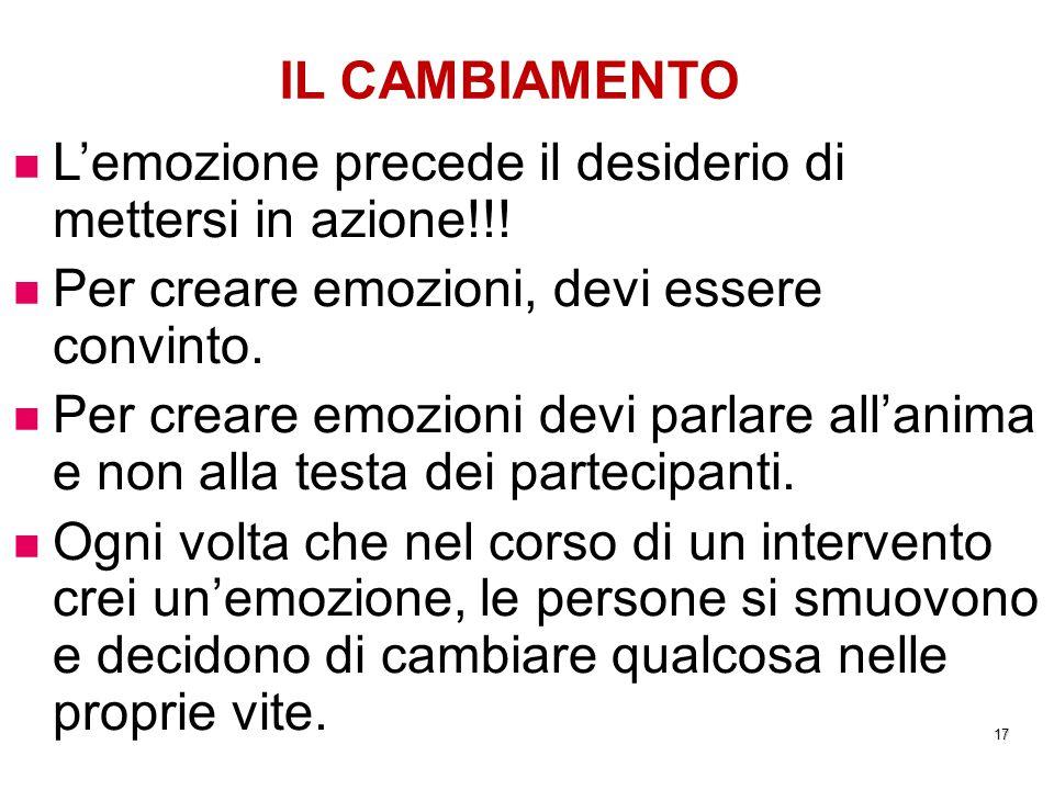 17 IL CAMBIAMENTO L'emozione precede il desiderio di mettersi in azione!!! Per creare emozioni, devi essere convinto. Per creare emozioni devi parlare