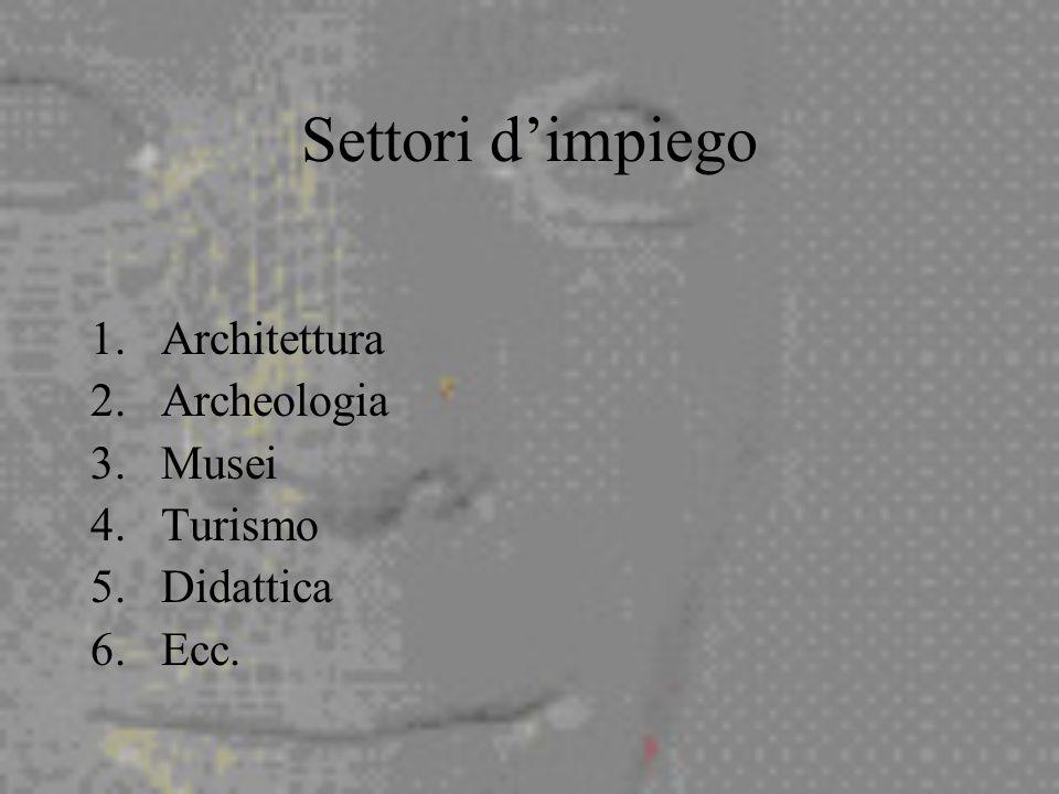 Settori d'impiego 1.Architettura 2.Archeologia 3.Musei 4.Turismo 5.Didattica 6.Ecc.