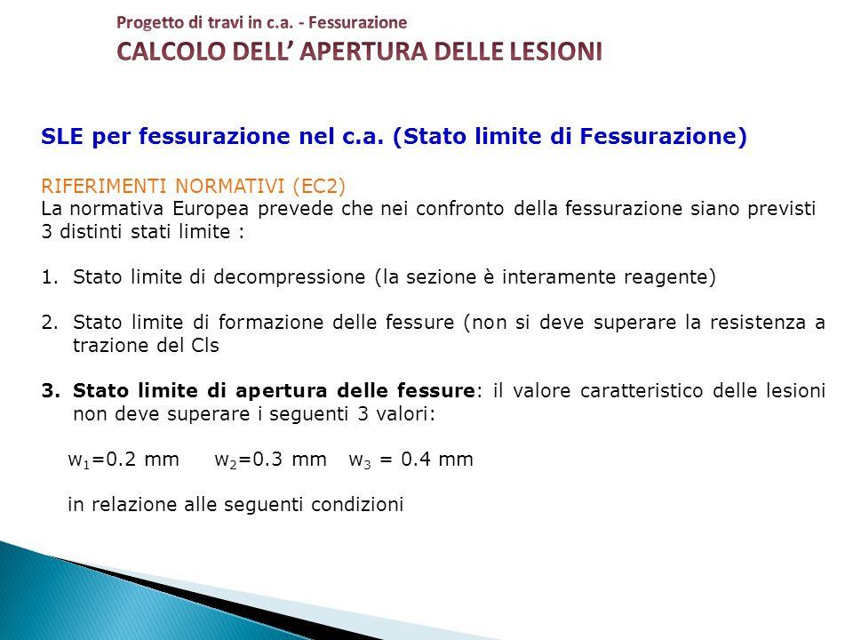 SLE per fessurazione nel c.a. (Stato limite di Fessurazione) RIFERIMENTI NORMATIVI (EC2) La normativa Europea prevede che nei confronto della fessuraz