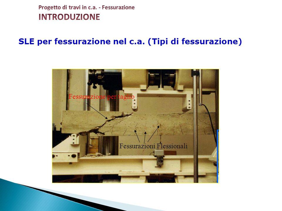SLE per fessurazione nel c.a. (Tipi di fessurazione) Fessurazioni Flessionali Fessurazione per taglio