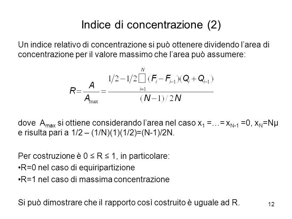 12 Un indice relativo di concentrazione si può ottenere dividendo l'area di concentrazione per il valore massimo che l'area può assumere: dove A max s