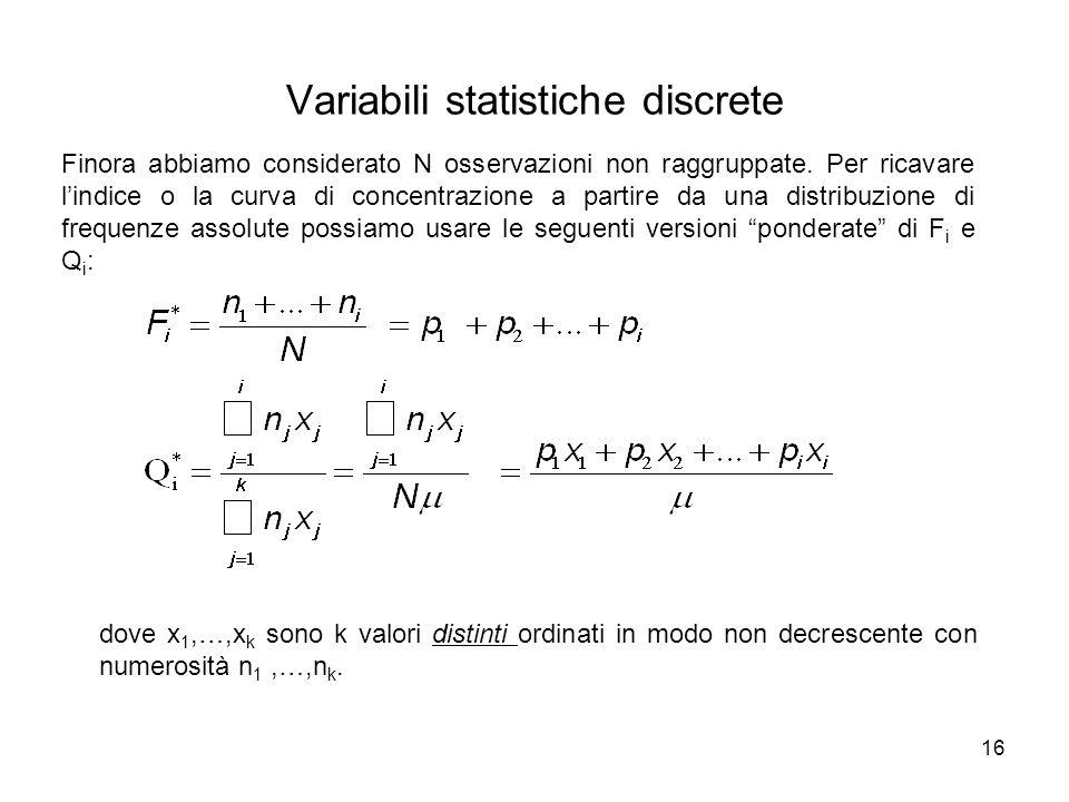 16 Variabili statistiche discrete Finora abbiamo considerato N osservazioni non raggruppate. Per ricavare l'indice o la curva di concentrazione a part