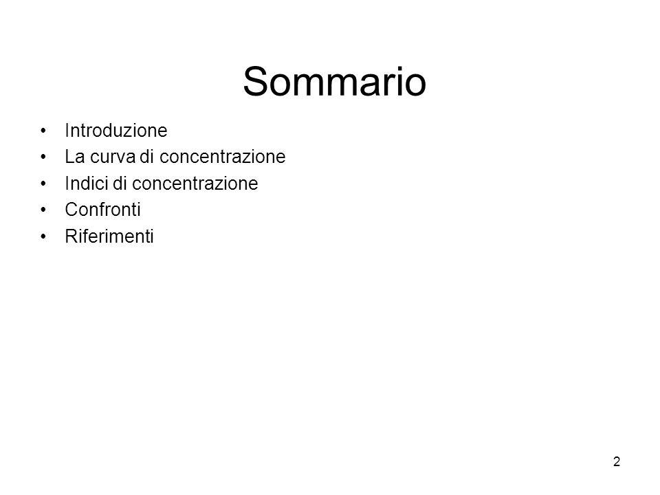 2 Sommario Introduzione La curva di concentrazione Indici di concentrazione Confronti Riferimenti