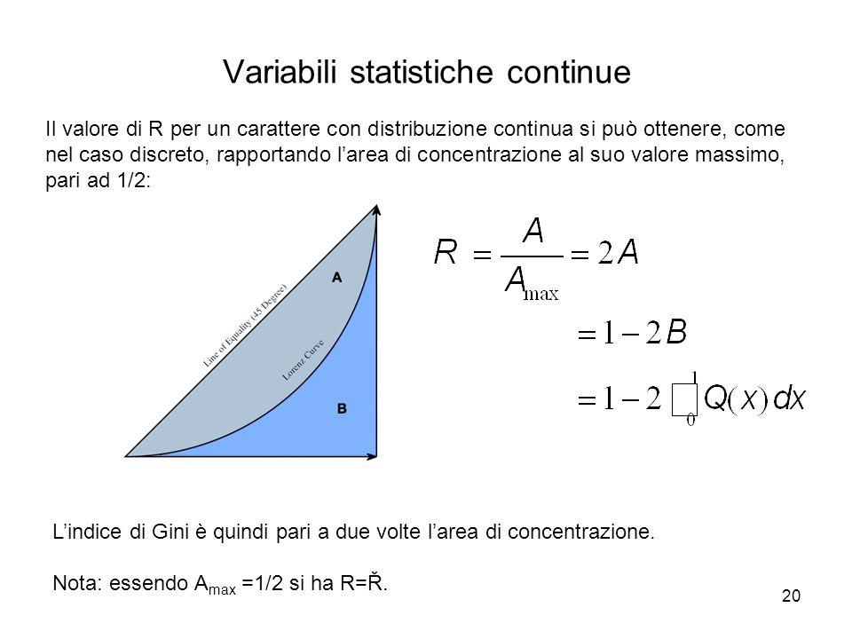 20 Il valore di R per un carattere con distribuzione continua si può ottenere, come nel caso discreto, rapportando l'area di concentrazione al suo val