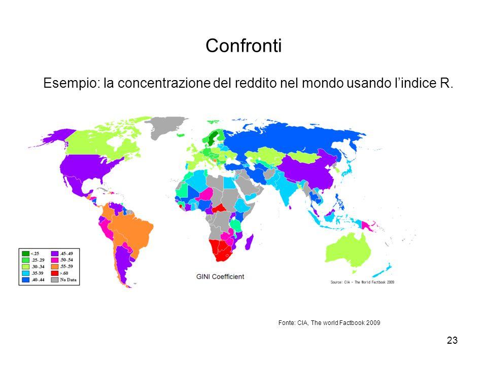 Esempio: la concentrazione del reddito nel mondo usando l'indice R. 23 Fonte: CIA, The world Factbook 2009