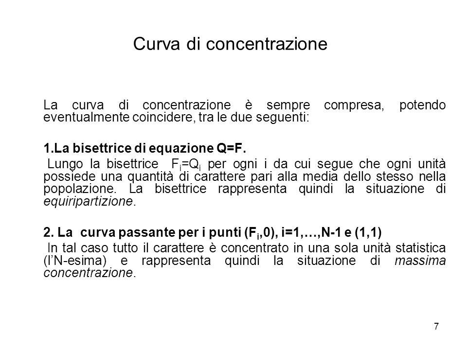 Un esempio 8 Dati i redditi di 7 individui: per ricavare la curva di concentrazione organizziamo le osservazioni in tabella, (avendo cura di ordinarle in base ai valori di x; ad esempio X 1 =16 perché l'individuo più povero possiede 16), calcoliamo le coordinate dei punti (F i,Q i ) e le congiungiamo.