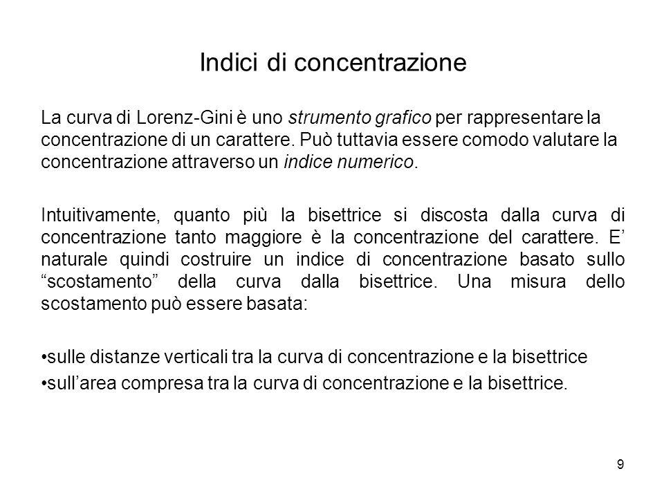 9 Indici di concentrazione La curva di Lorenz-Gini è uno strumento grafico per rappresentare la concentrazione di un carattere. Può tuttavia essere co