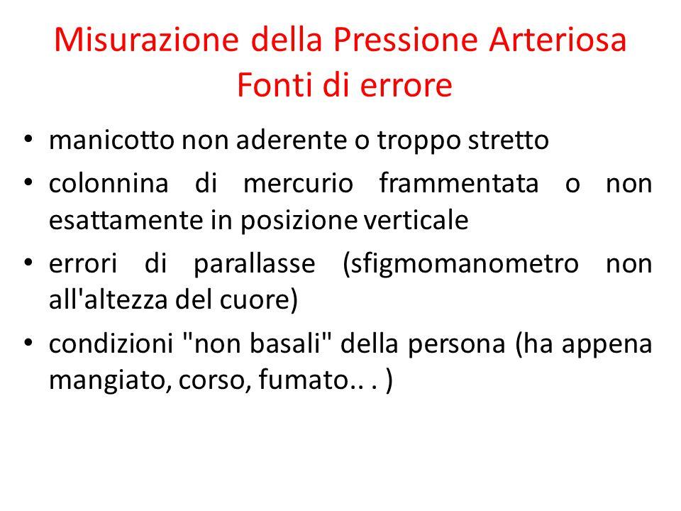 Misurazione della Pressione Arteriosa Fonti di errore manicotto non aderente o troppo stretto colonnina di mercurio frammentata o non esattamente in p
