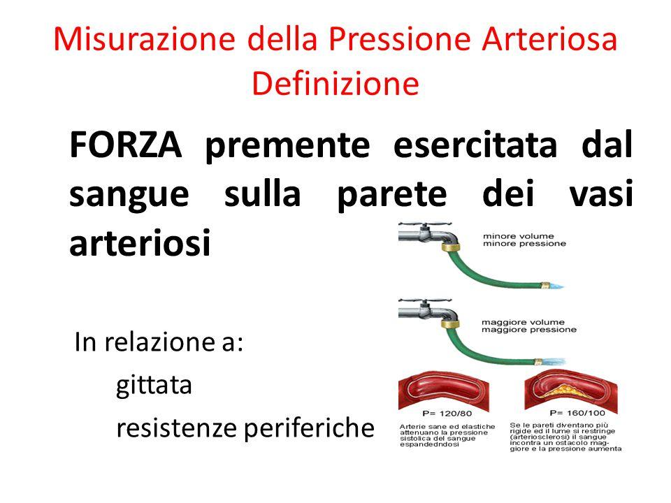 Misurazione della Pressione Arteriosa Definizione FORZA premente esercitata dal sangue sulla parete dei vasi arteriosi In relazione a: gittata resiste