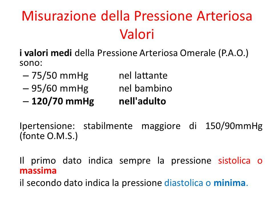 Misurazione della Pressione Arteriosa Valori i valori medi della Pressione Arteriosa Omerale (P.A.O.) sono: – 75/50 mmHg nel lattante – 95/60 mmHg nel