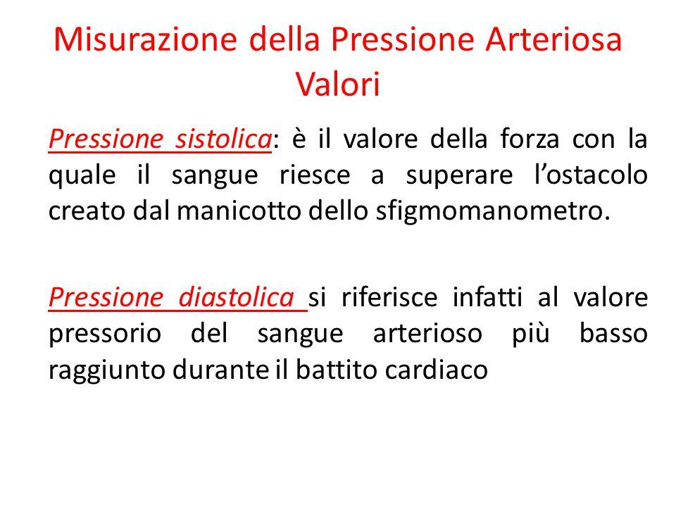 Misurazione della Pressione Arteriosa Valori Pressione sistolica: è il valore della forza con la quale il sangue riesce a superare l'ostacolo creato d