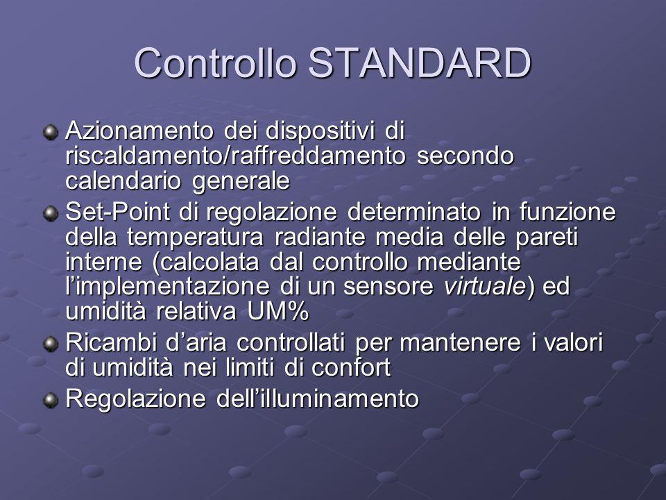 Controllo STANDARD Azionamento dei dispositivi di riscaldamento/raffreddamento secondo calendario generale Set-Point di regolazione determinato in fun