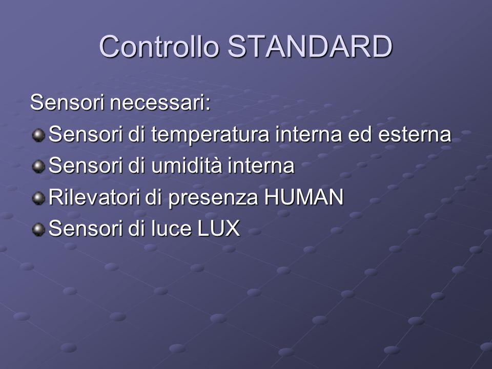 Controllo STANDARD Sensori necessari: Sensori di temperatura interna ed esterna Sensori di umidità interna Rilevatori di presenza HUMAN Sensori di luce LUX