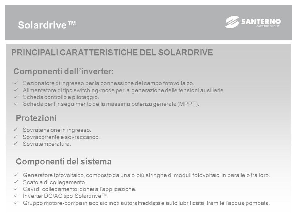 Solardrive™ Protezioni Sovratensione in ingresso. Sovracorrente e sovraccarico.