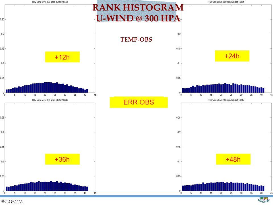 NO ERR OBS Slide 12 di 30 ERR OBS 12 24 36 48 RANK HISTOGRAM U-WIND @ 300 HPA TEMP-OBS CNMCA 5 settembre 2014 +12h +24h +12h +36h+48h