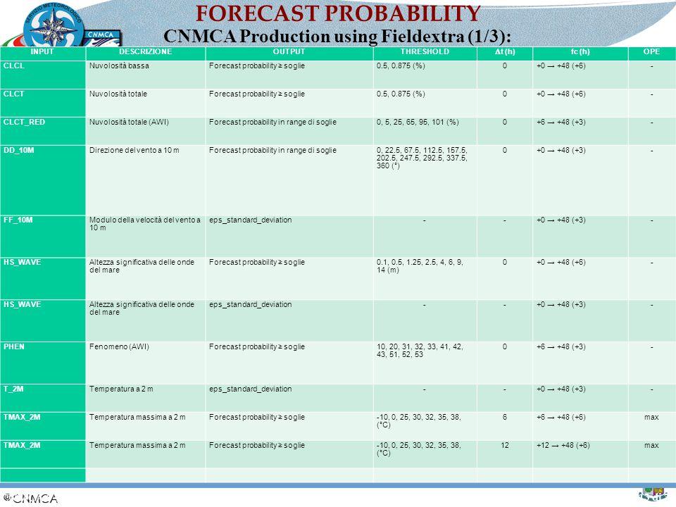 Slide 13 di 30 FORECAST PROBABILITY INPUTDESCRIZIONEOUTPUTTHRESHOLD  t (h) fc (h)OPE CLCLNuvolosità bassaForecast probability ≥ soglie0.5, 0.875 (%)0