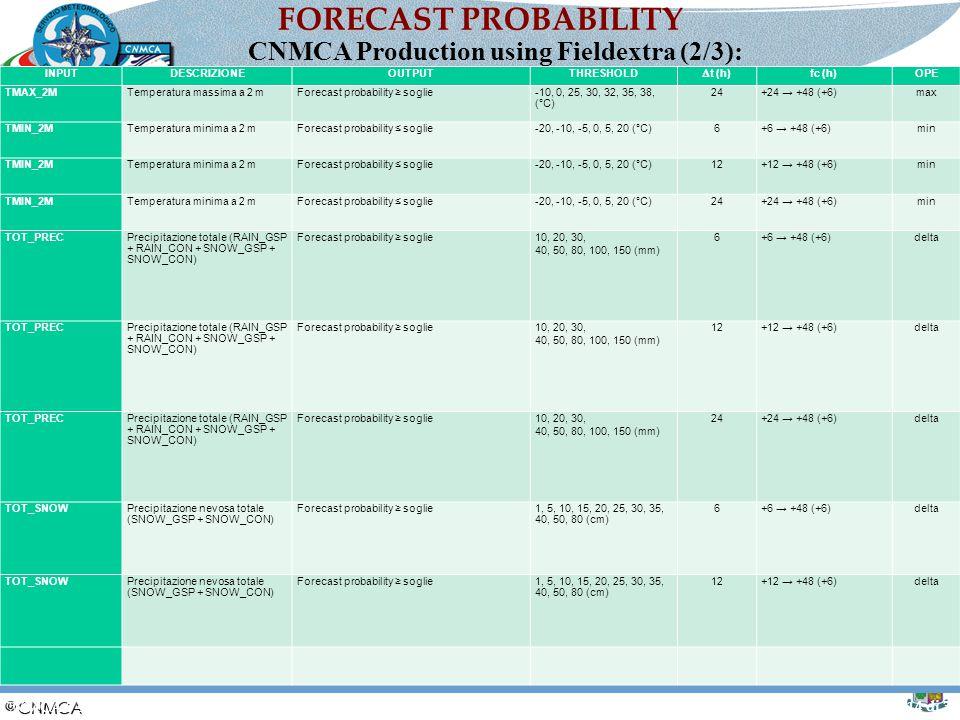 Slide 14 di 30 FORECAST PROBABILITY INPUTDESCRIZIONEOUTPUTTHRESHOLD  t (h) fc (h)OPE TMAX_2MTemperatura massima a 2 mForecast probability ≥ soglie-10