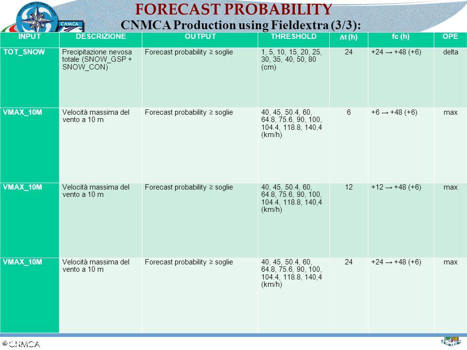 Slide 15 di 30 FORECAST PROBABILITY INPUTDESCRIZIONEOUTPUTTHRESHOLD  t (h) fc (h)OPE TOT_SNOWPrecipitazione nevosa totale (SNOW_GSP + SNOW_CON) Forec