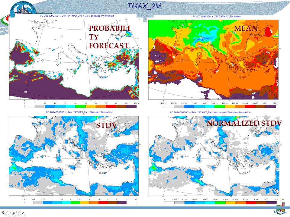 Slide 19 di 30 CNMCA 5 settembre 2014 PROBABILI TY FORECAST MEAN STDV NORMALIZED STDV TMAX_2M