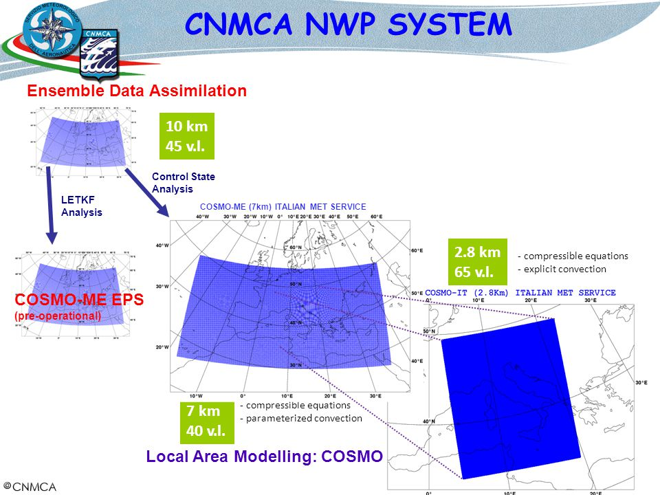 4 The CNMCA-LETKF data assimilation system is operationally used to initialize the high- resolution non-hydrostatic model COSMO integrated over the Mediterranean-European region.