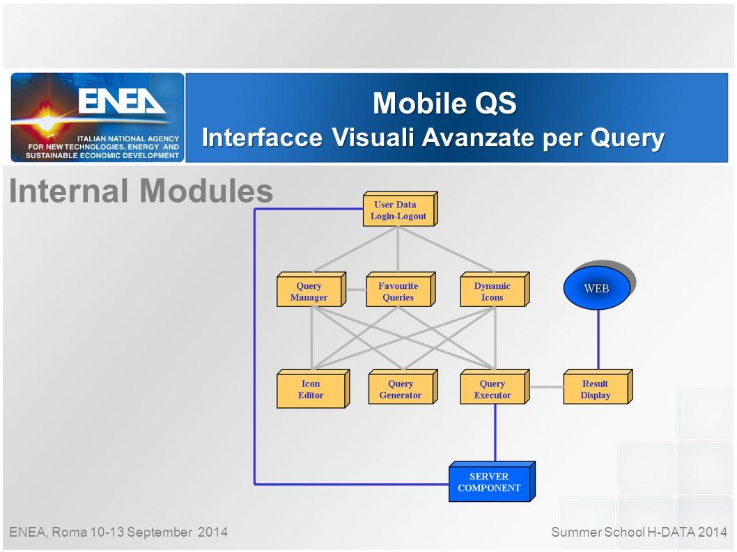 Summer School H-DATA 2014ENEA, Roma 10-13 September 2014 Mobile QS Interfacce Visuali Avanzate per Query Internal Modules