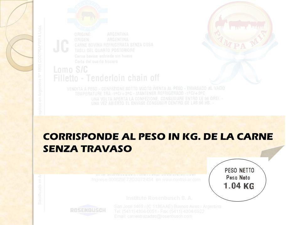 CORRISPONDE AL PESO IN KG. DE LA CARNE SENZA TRAVASO