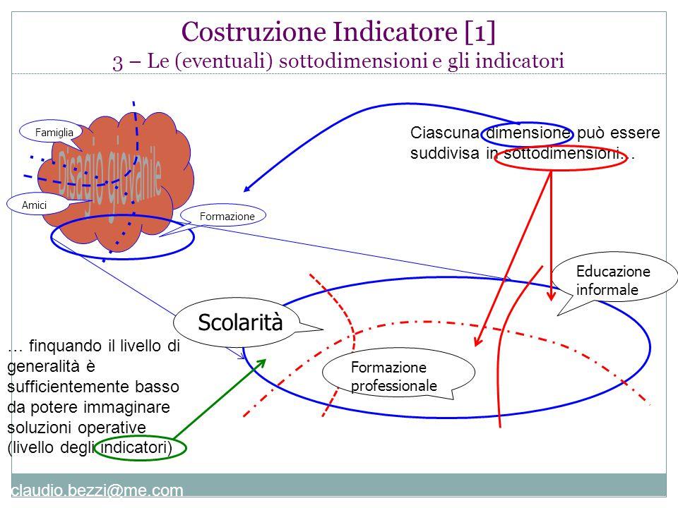 claudio.bezzi@me.com Costruzione Indicatore [1] 4 – Definizioni operative Scolarità Formazione professionale Educazione informale Per ciascun indicatore (p.es.